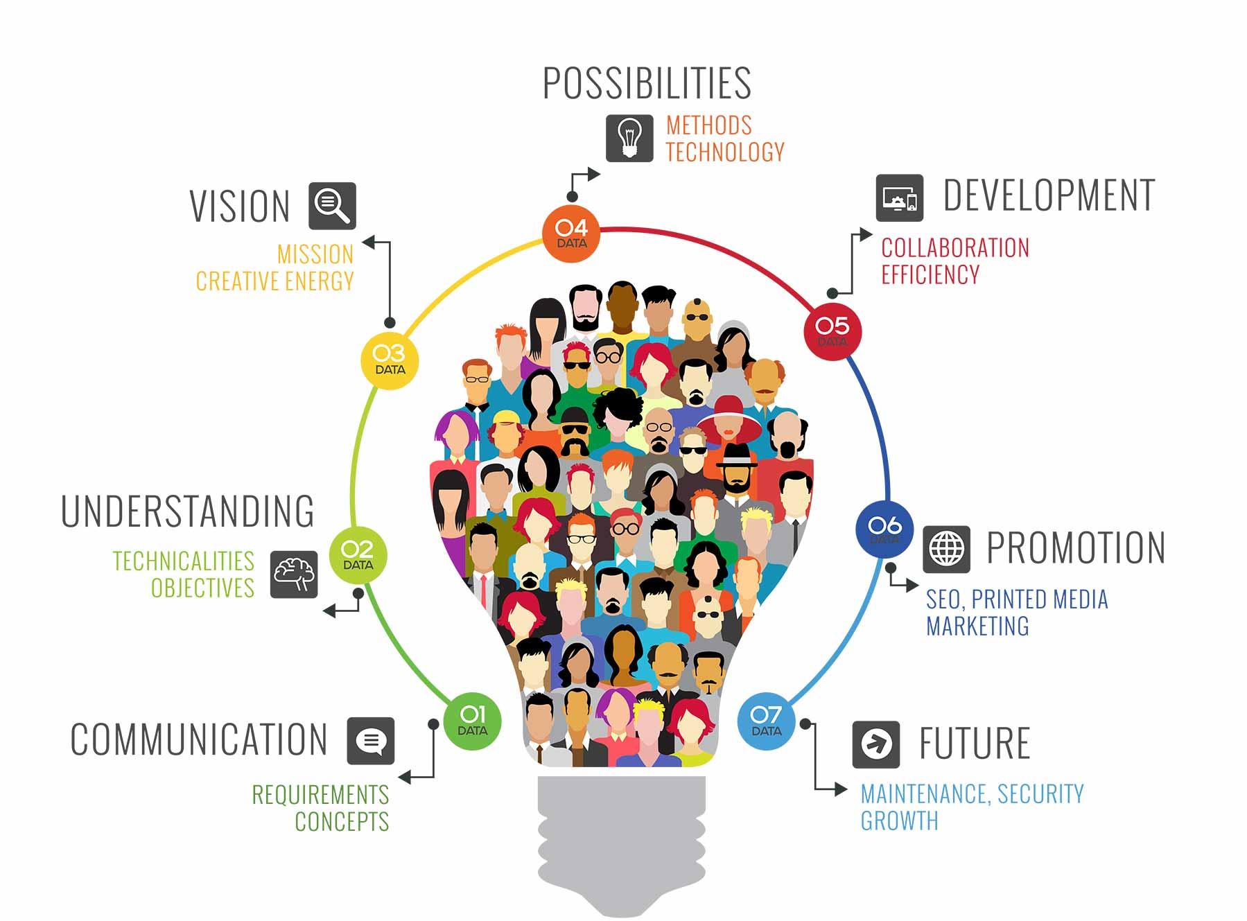 collaborative-light
